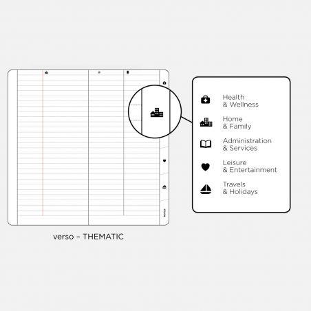 Memo Directory - Diagonal